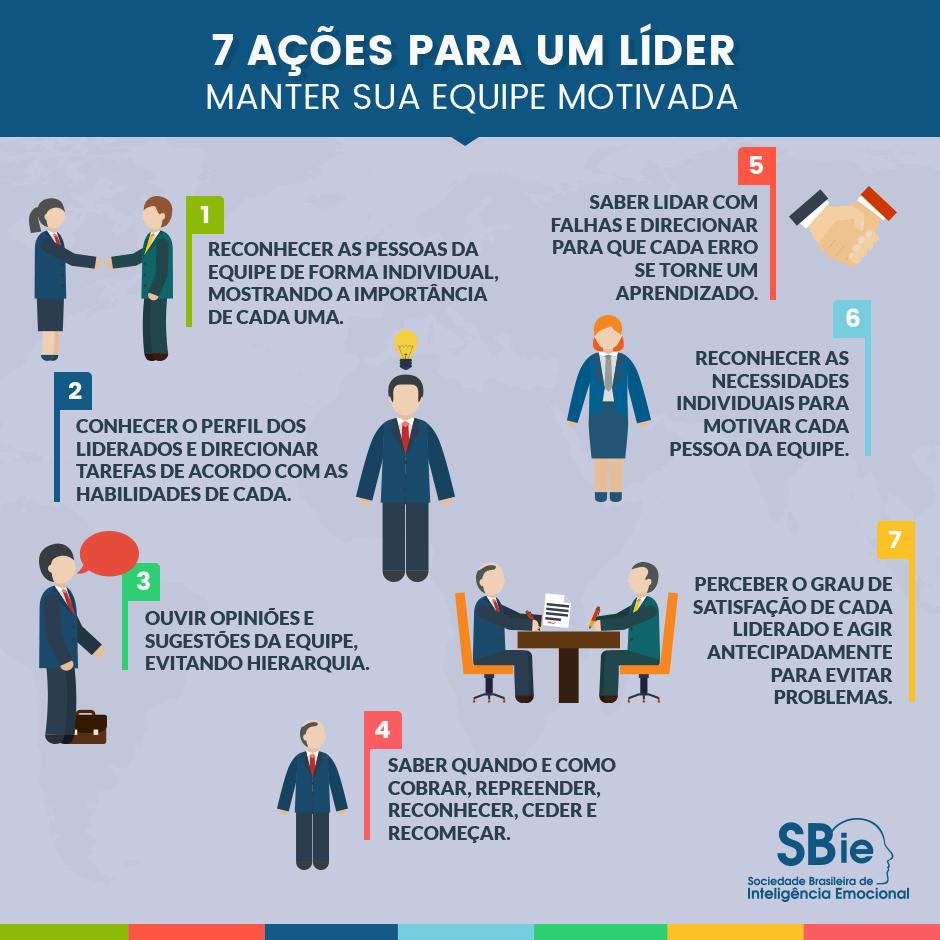 7 ações para um líder manter sua equipe motivada